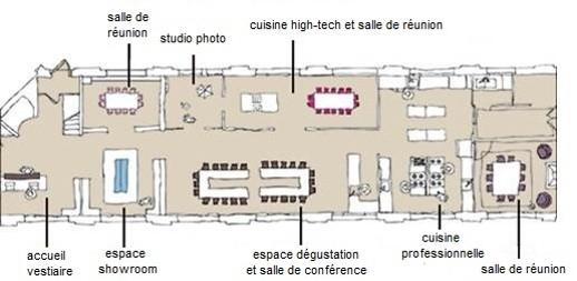 Photos du loft kitchen studio - Cours de cuisine boulogne billancourt ...